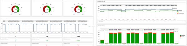 Performance_Dashboards_600x150