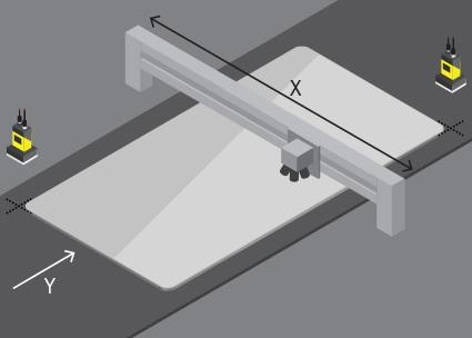 OLED Gauging Alignment