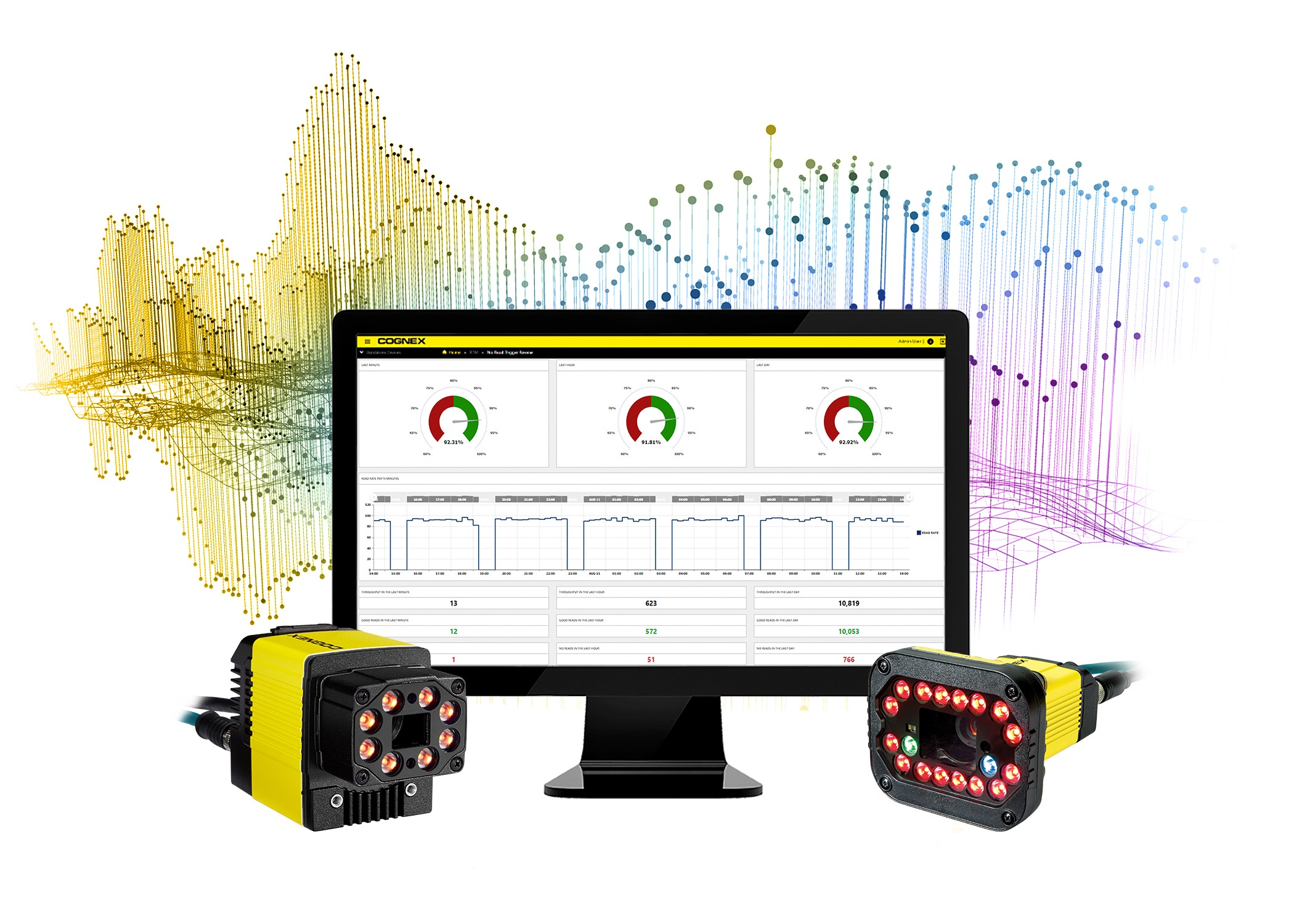 Cognex Edge Intelligence Platform
