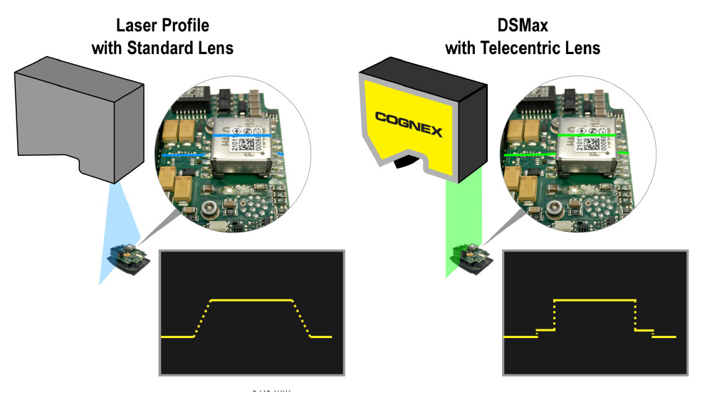 DSMax Telecentric lens vs. stand lens measuring height of circuit board components