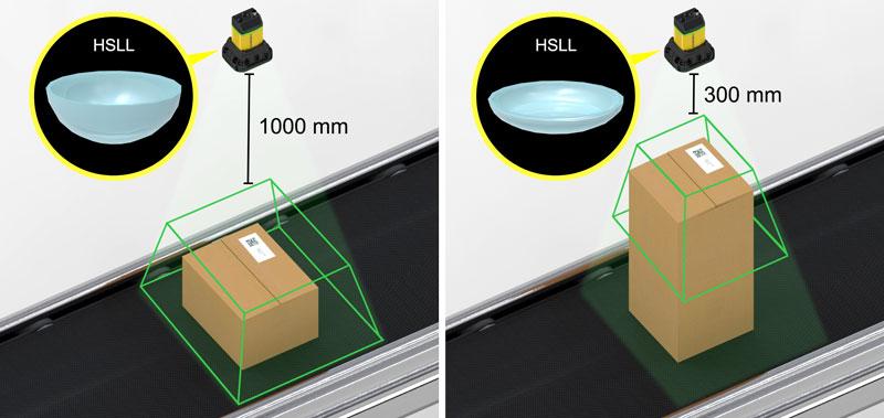 HPIT - 高速液态镜头